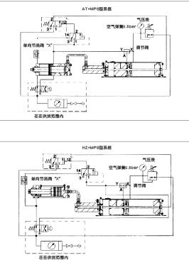 KT型气液增力缸系统